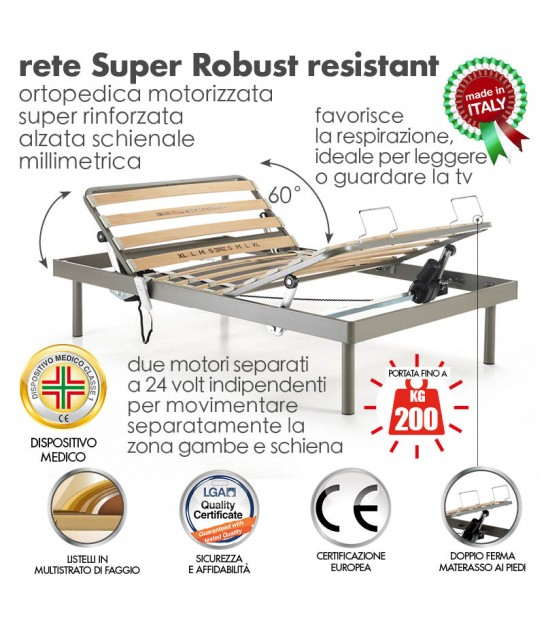 Rete Super Robust Resistant...