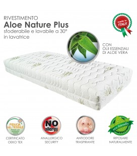Rivestimento Aloe Nature Plus Singolo
